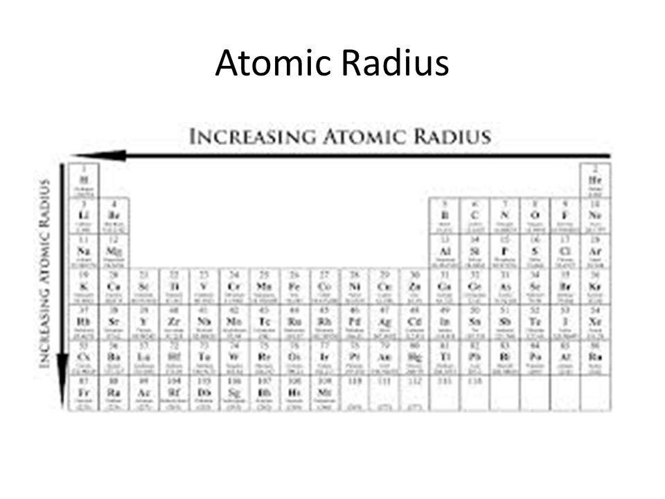 Wonderful 4 Atomic Radius