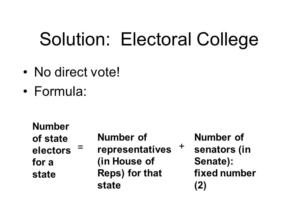 Solution: Electoral College No direct vote.