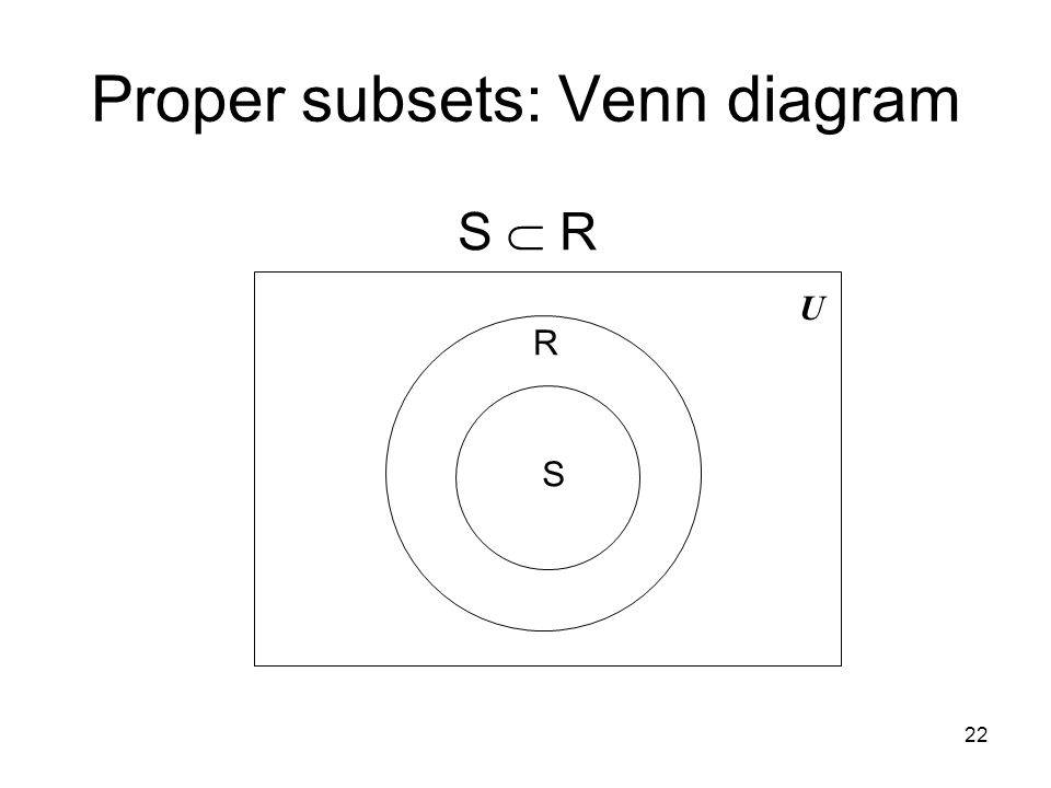 Subset Venn Diagram And Examples Car Wiring Diagrams Explained