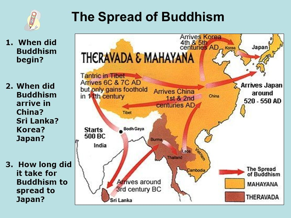 The Spread of Buddhism 1. When did Buddhism begin.