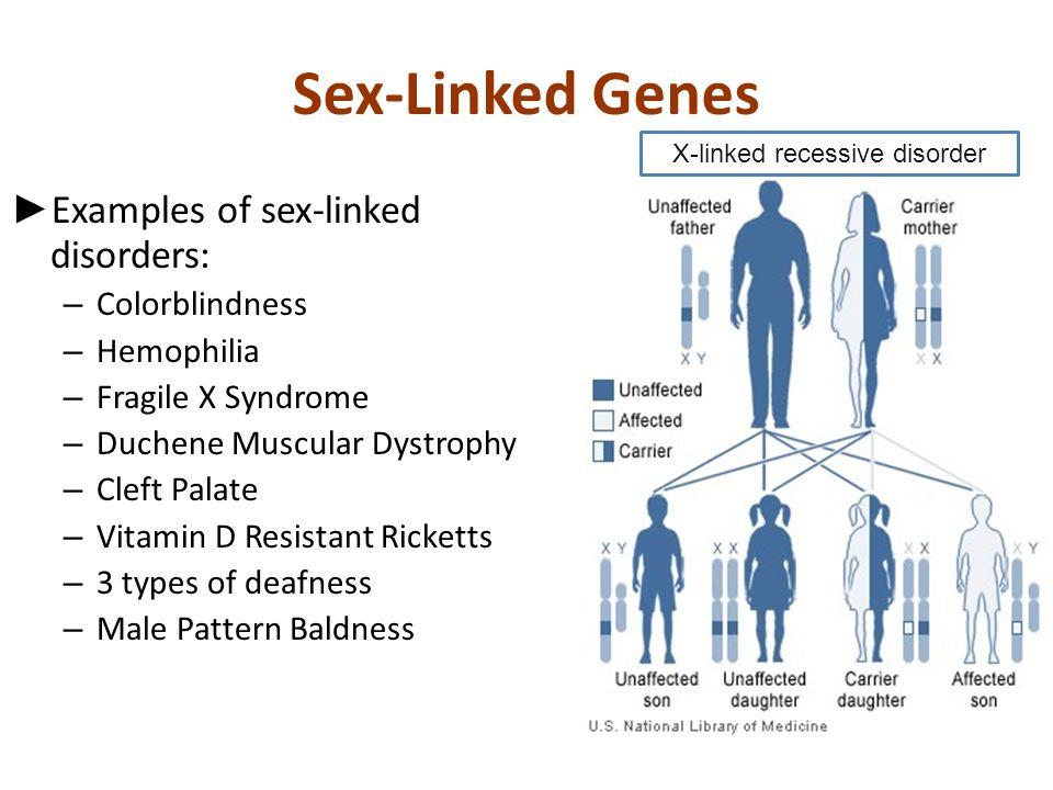 Sex influenced traits