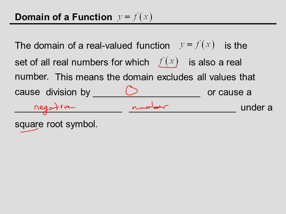 Domain of a Function The domain of a real-valued function set of all real numbers for which is the ____________________ ____________________ under a is also a real number.