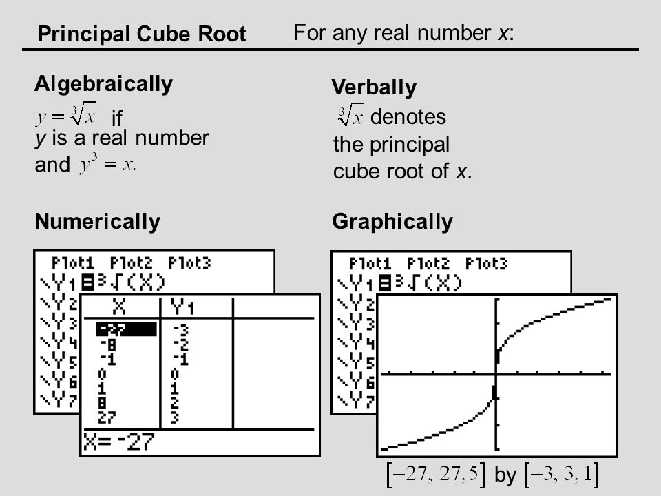 Principal Cube Root Algebraically Verbally Numerically For any real number x: Graphically if y is a real number and denotes the principal cube root of x.