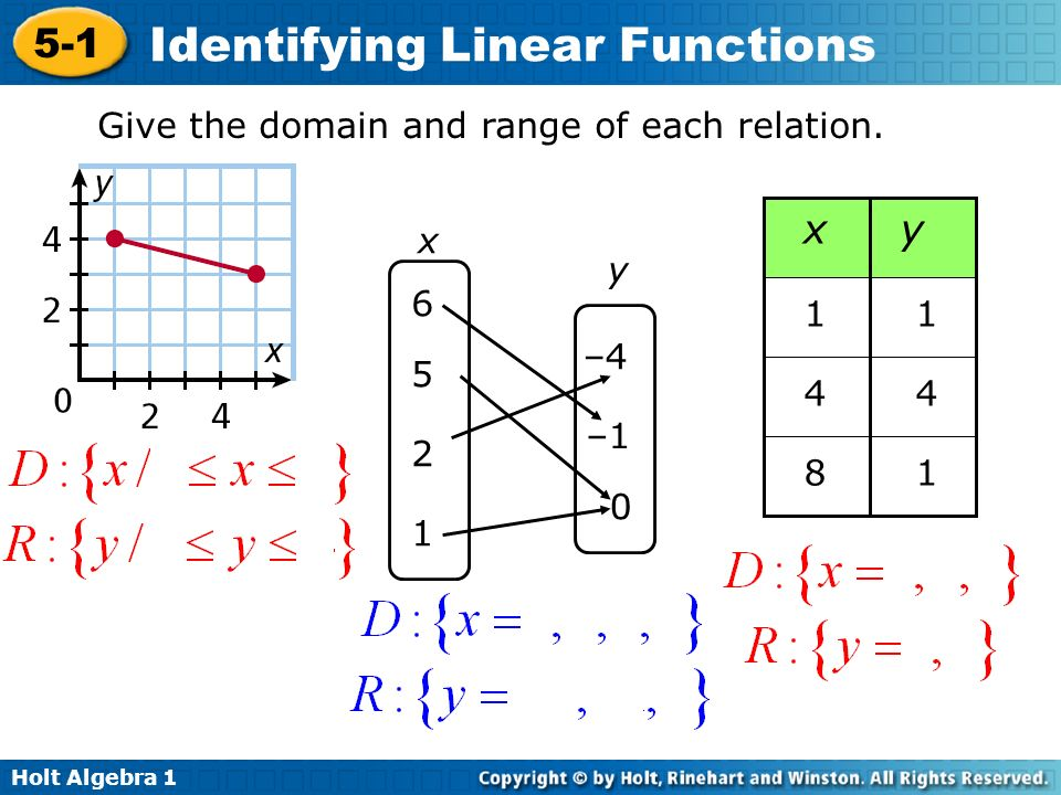 DOMAIN AND RANGE OF A RELATION PDF DOWNLOAD