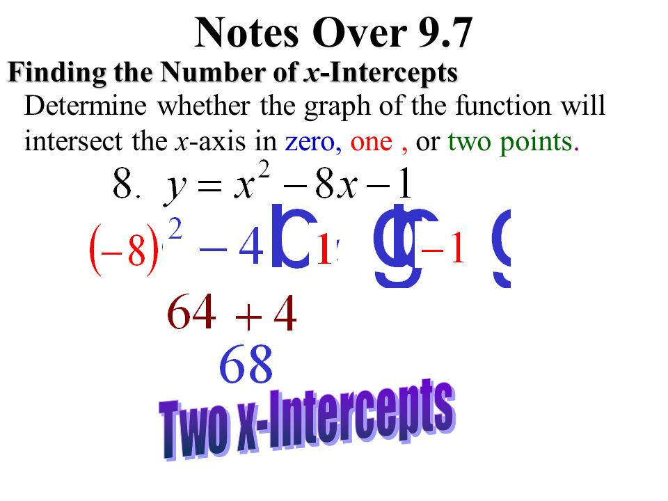 Notes Over 9.7 Finding the Number of x-Intercepts Determine whether the graph of the function will intersect the x-axis in zero, one, or two points.