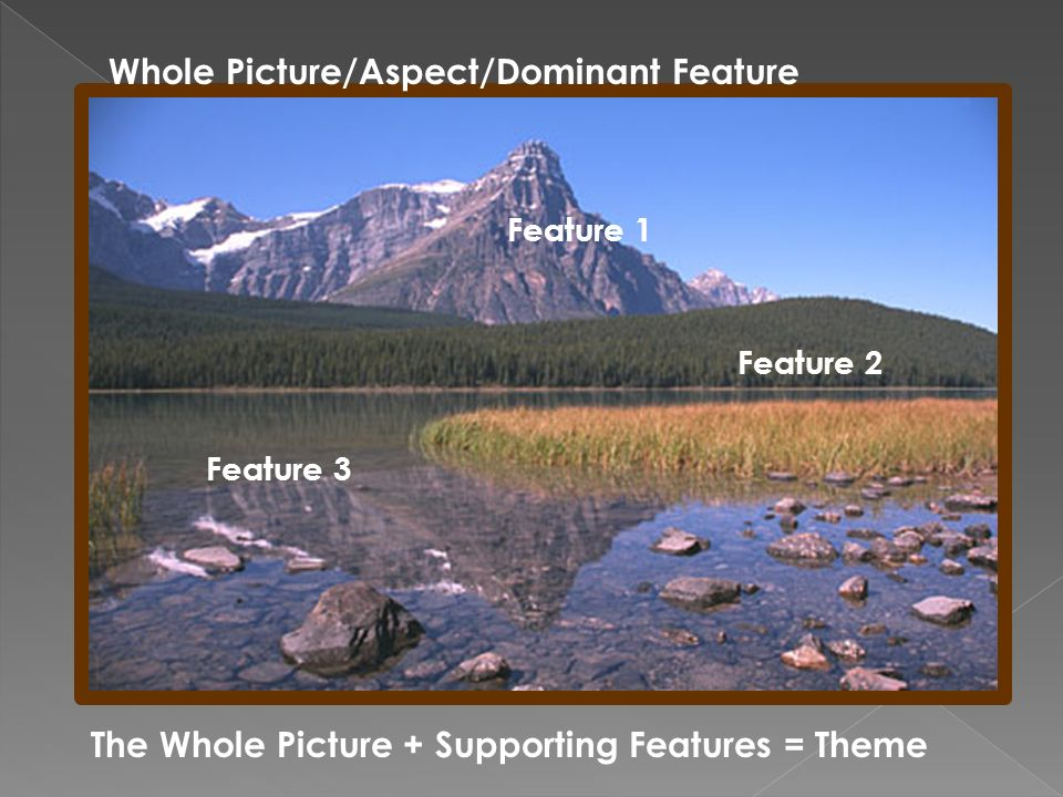  The Umbrella Feature + Supporting Features = Theme Whole Picture/Aspect/Dominant Feature Feature 1 Feature 3 Feature 2 The Whole Picture + Supporting Features = Theme