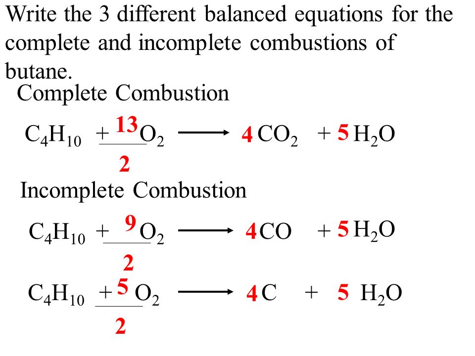Combustion Of Hydrocarbons When Hydrocarbons Are Heated In Air They