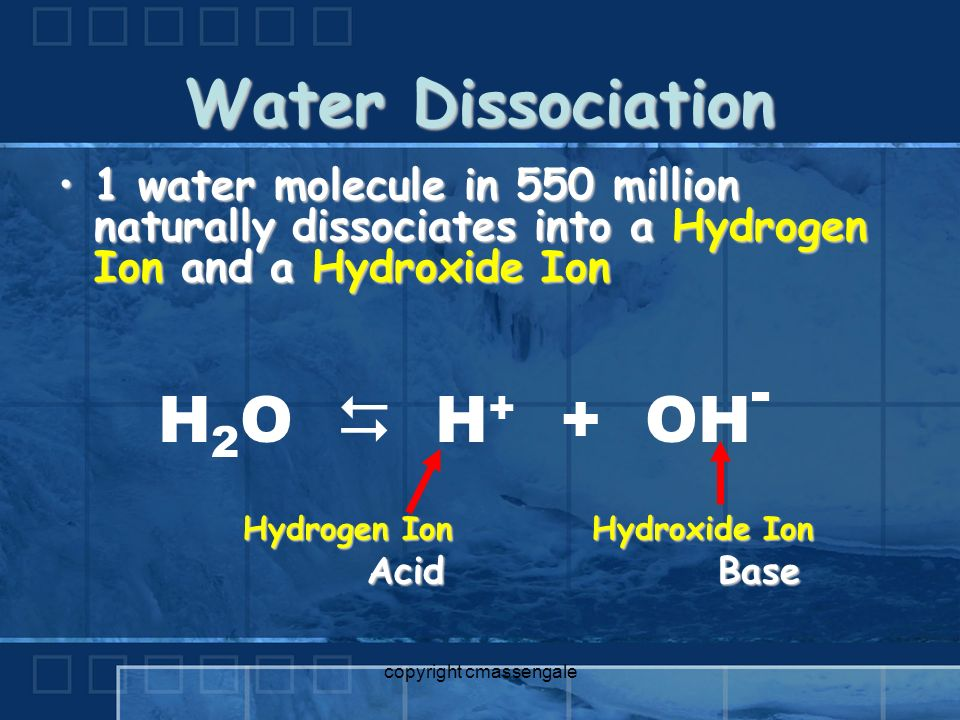 –A water molecule is neutral, but can react to form hydrogen and hydroxide ions.