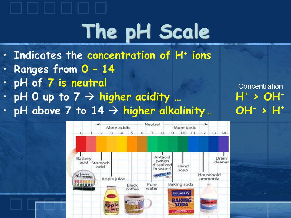 The pH Scale Water dissociation is the basis for this scale pH is a measure of this dissociation.