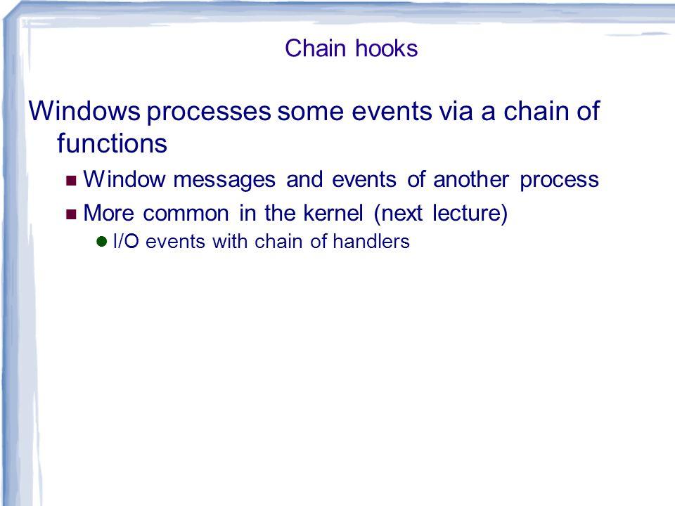 windows message hooks
