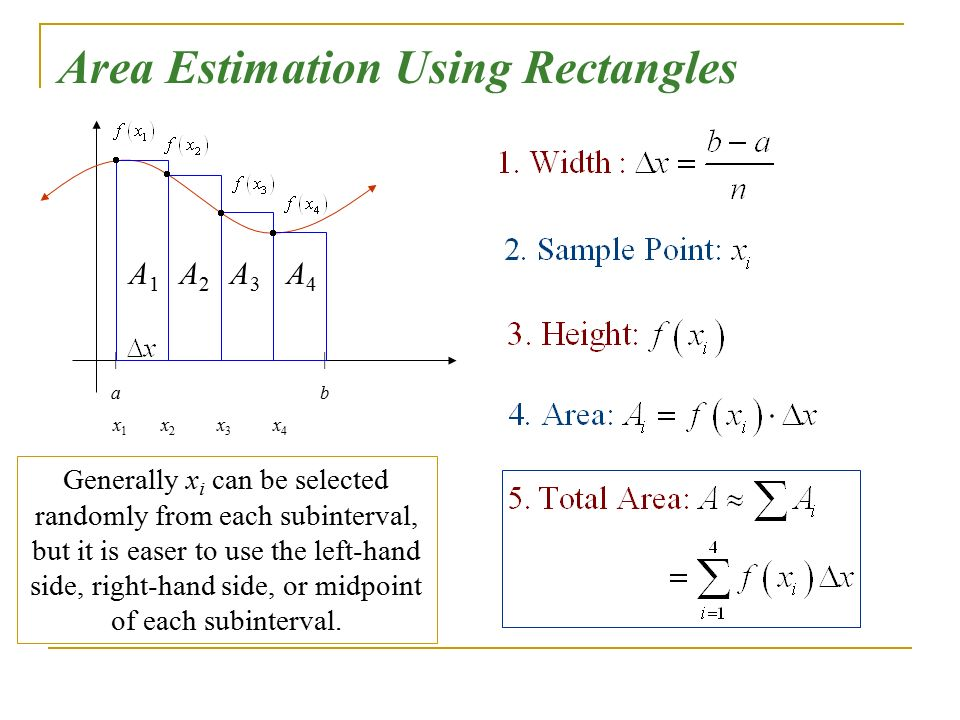 Area Estimation Using Rectangles |a|a |b|b A1A1 A2A2 A3A3 A4A4 x1x1 x2x2 x3x3 x4x4 Generally x i can be selected randomly from each subinterval, but it is easer to use the left-hand side, right-hand side, or midpoint of each subinterval.