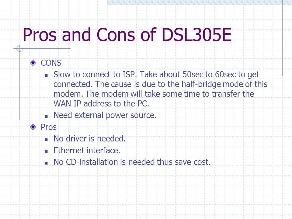 DSL 305E ADSL Modem  Characteristic of DSL305E DSL305E ADSL