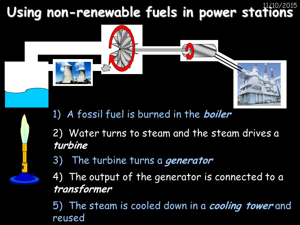 11/10/2015 Using non-renewable fuels in power stations 1) A fossil fuel is burned in the boiler 2) Water turns to steam and the steam drives a turbine 3) The turbine turns a generator 4) The output of the generator is connected to a transformer 5) The steam is cooled down in a cooling tower and reused