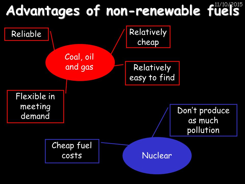11/10/2015 Advantages of non-renewable fuels Coal, oil and gas Nuclear Relatively cheap Reliable Flexible in meeting demand Relatively easy to find Cheap fuel costs Don't produce as much pollution