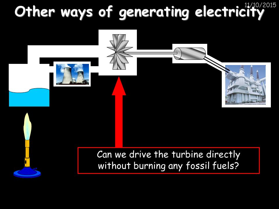11/10/2015 Other ways of generating electricity Can we drive the turbine directly without burning any fossil fuels