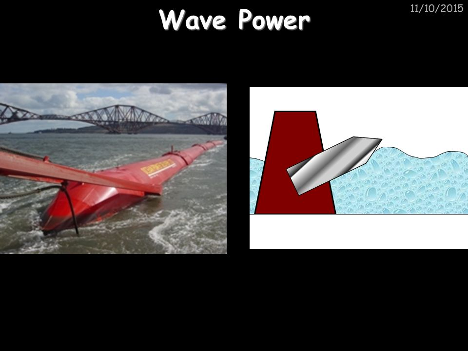 11/10/2015 Wave Power