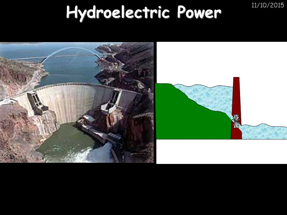 11/10/2015 Hydroelectric Power