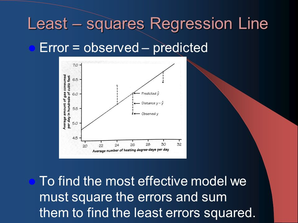 Least – squares Regression Line Error = observed – predicted To find the most effective model we must square the errors and sum them to find the least errors squared.