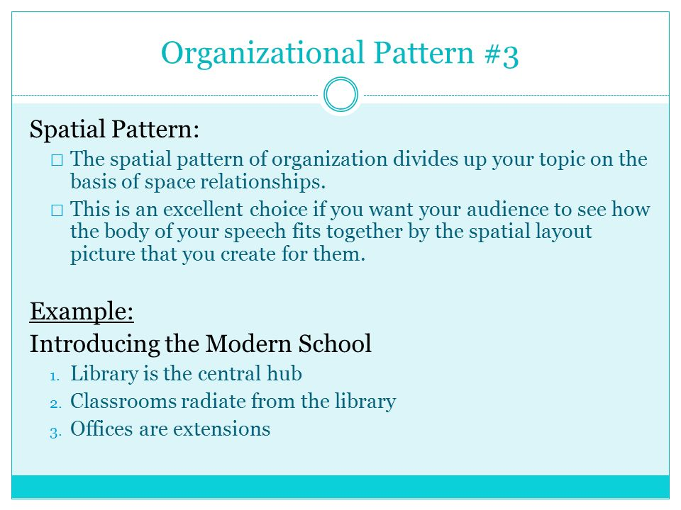 THE BODY Parts Of A Speech Purpose Of The Body The Body Of Your Best Spatial Organizational Pattern