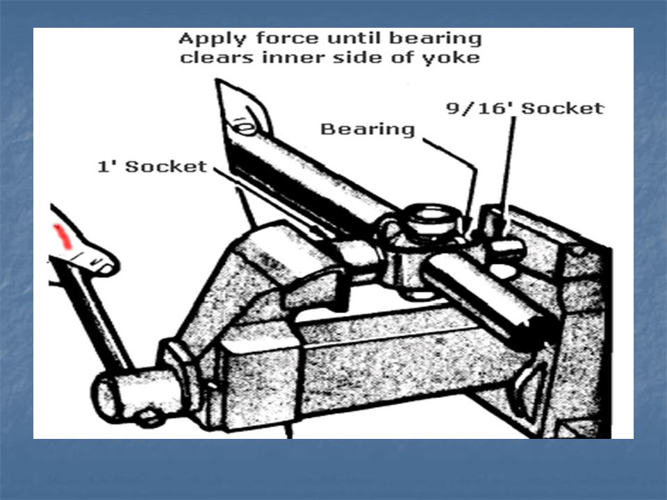 UNIVERSAL JOINTS PURPOSE Allows flexing of the driveshaft due to
