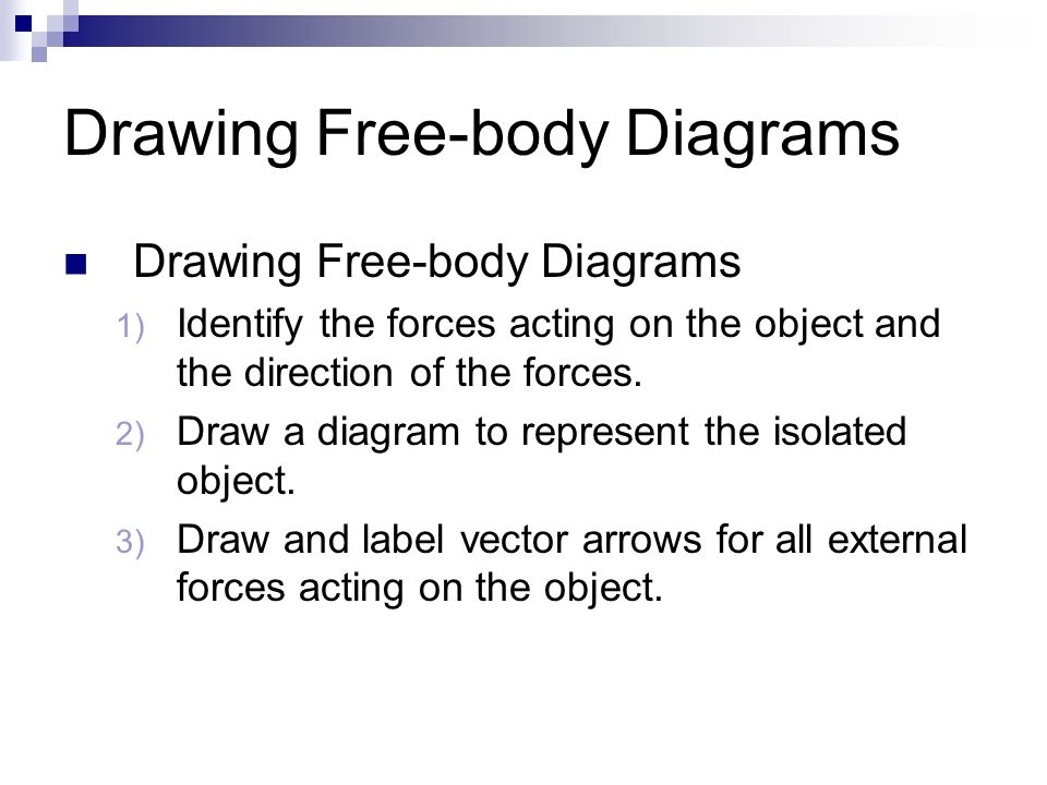 Drawing Free-body Diagrams 1) Identify the forces acting on the object and the direction of the forces.