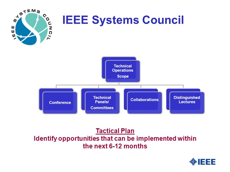 IEEE Systems Council Technical Operations Scope Conference Technical Panels/ Committees Collaborations Distinguished Lectures Tactical Plan Identify opportunities that can be implemented within the next 6-12 months