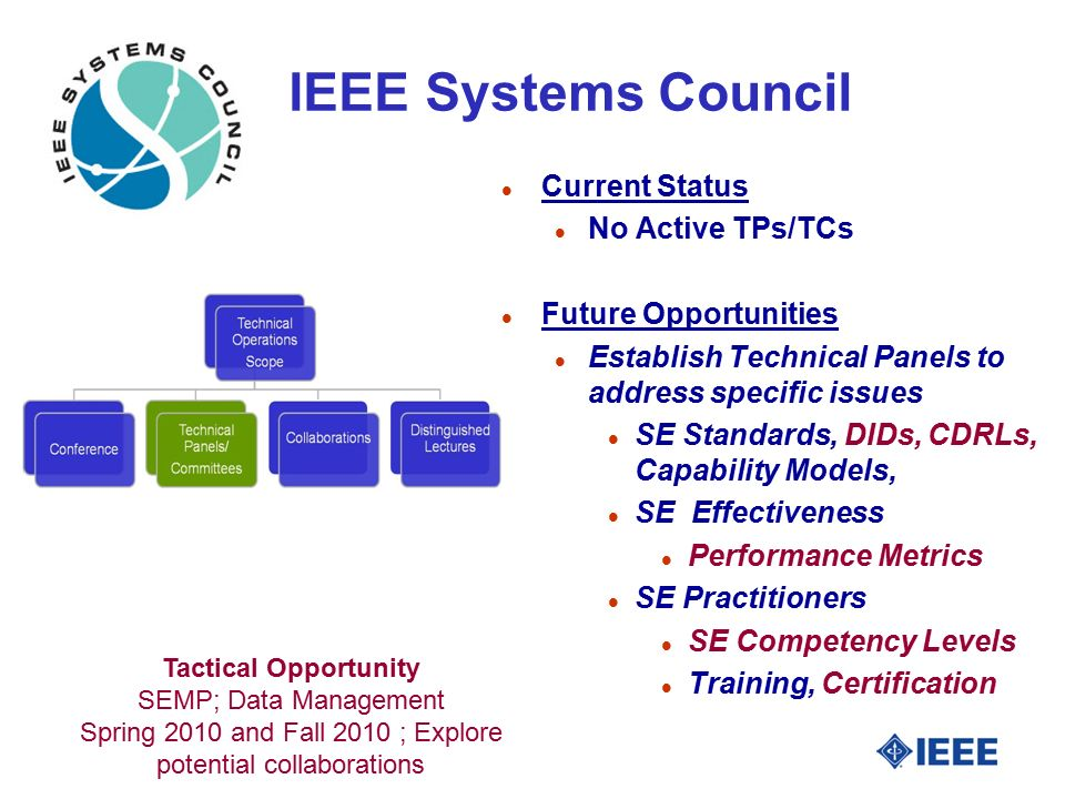 IEEE Systems Council l Current Status l No Active TPs/TCs l Future Opportunities l Establish Technical Panels to address specific issues l SE Standards, DIDs, CDRLs, Capability Models, l SE Effectiveness l Performance Metrics l SE Practitioners l SE Competency Levels l Training, Certification Tactical Opportunity SEMP; Data Management Spring 2010 and Fall 2010 ; Explore potential collaborations
