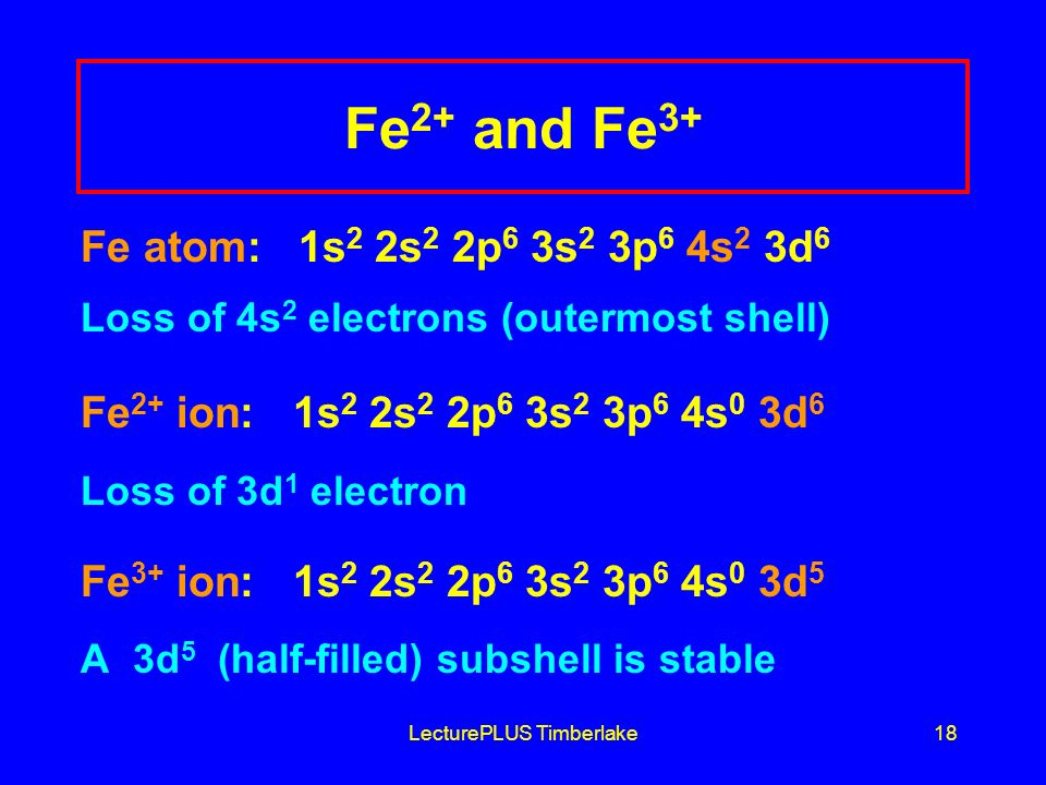 LecturePLUS Timberlake18 Fe 2+ and Fe 3+ Fe atom: 1s 2 2s 2 2p 6 3s 2 3p 6 4s 2 3d 6 Loss of 4s 2 electrons (outermost shell) Fe 2+ ion: 1s 2 2s 2 2p 6 3s 2 3p 6 4s 0 3d 6 Loss of 3d 1 electron Fe 3+ ion: 1s 2 2s 2 2p 6 3s 2 3p 6 4s 0 3d 5 A 3d 5 (half-filled) subshell is stable
