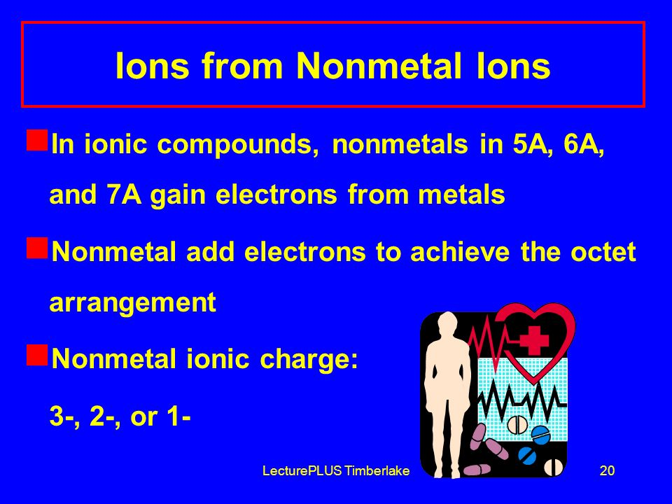 LecturePLUS Timberlake20 Ions from Nonmetal Ions In ionic compounds, nonmetals in 5A, 6A, and 7A gain electrons from metals Nonmetal add electrons to achieve the octet arrangement Nonmetal ionic charge: 3-, 2-, or 1-