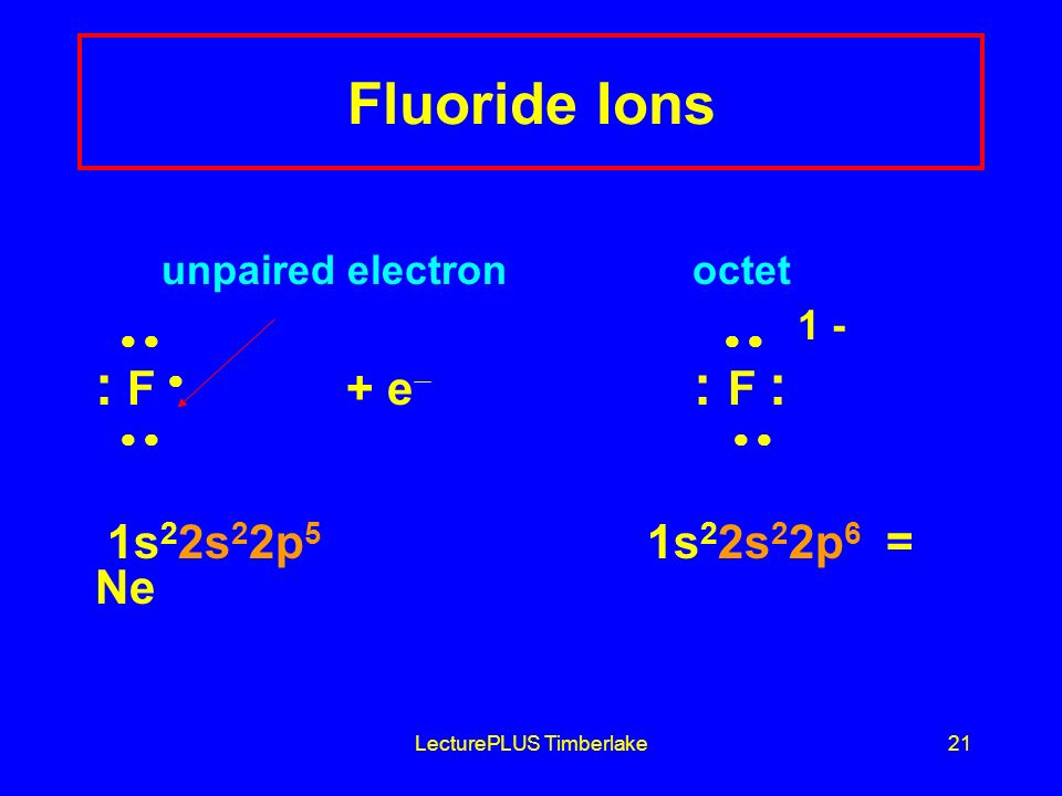 LecturePLUS Timberlake21 Fluoride Ions unpaired electronoctet     1 - : F  + e  : F :     1s 2 2s 2 2p 5 1s 2 2s 2 2p 6 = Ne