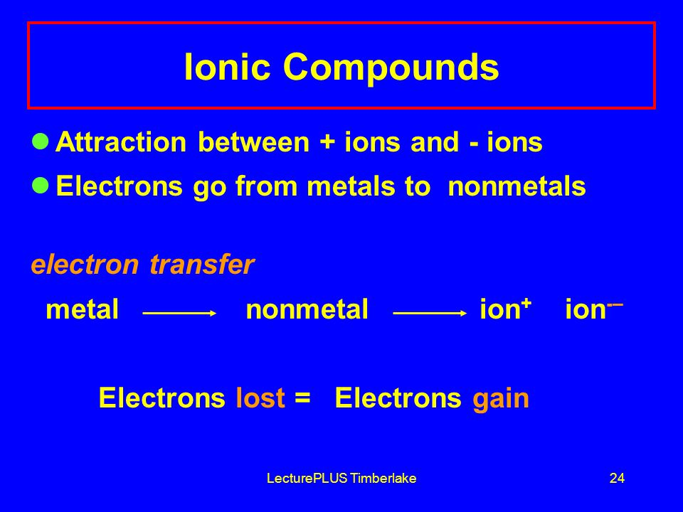 LecturePLUS Timberlake24 Ionic Compounds Attraction between + ions and - ions Electrons go from metals to nonmetals electron transfer metal nonmetal ion + ion -– Electrons lost = Electrons gain