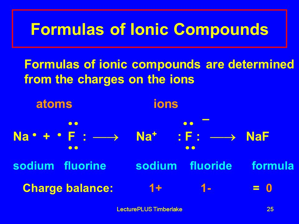LecturePLUS Timberlake25 Formulas of Ionic Compounds Formulas of ionic compounds are determined from the charges on the ions atoms ions     – Na  +  F :  Na + : F :  NaF     sodium fluorine sodium fluoride formula Charge balance: = 0