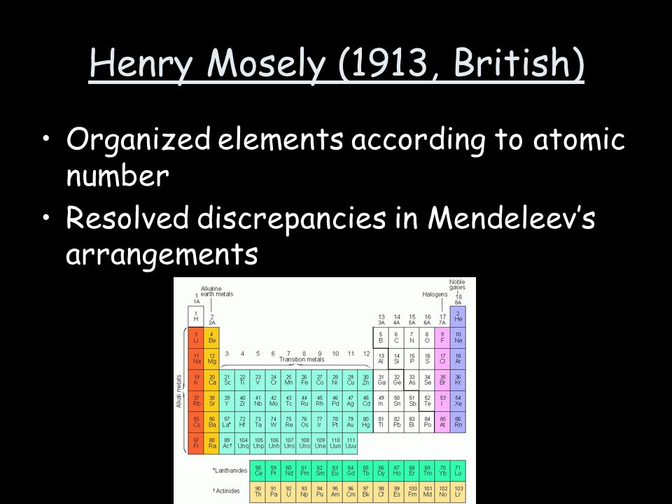3 henry mosely 1913 british organized elements according to atomic number resolved discrepancies in mendeleevs arrangements