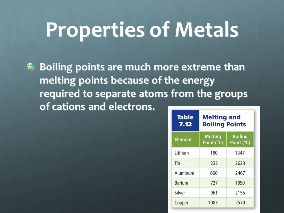 Metallic Bonds A metallic bond is the attraction of an metallic cation for delocalized electrons metallic bondmetallic bond