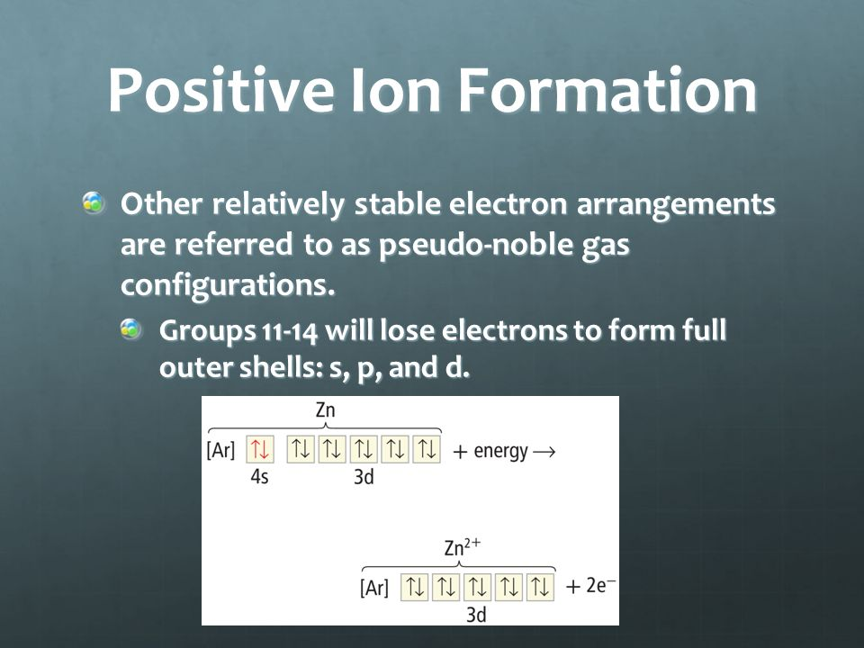 Positive Ion Formation Transition metal ions have an outer shell of s 2 They will lose their s electrons and occasionally a d electron.