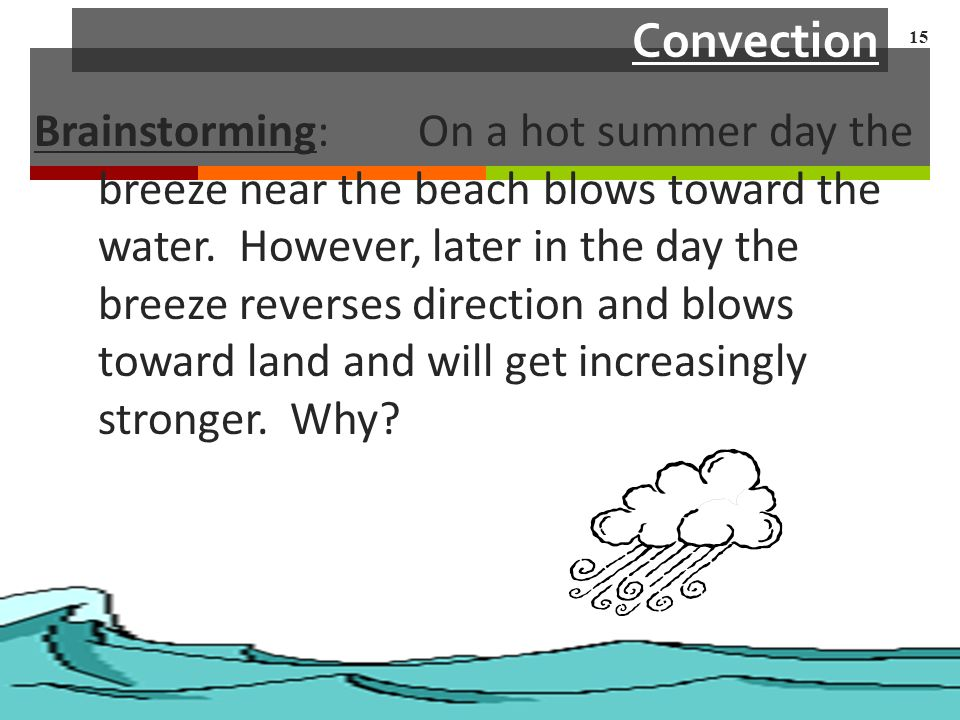 Convection Brainstorming:On a hot summer day the breeze near the beach blows toward the water.