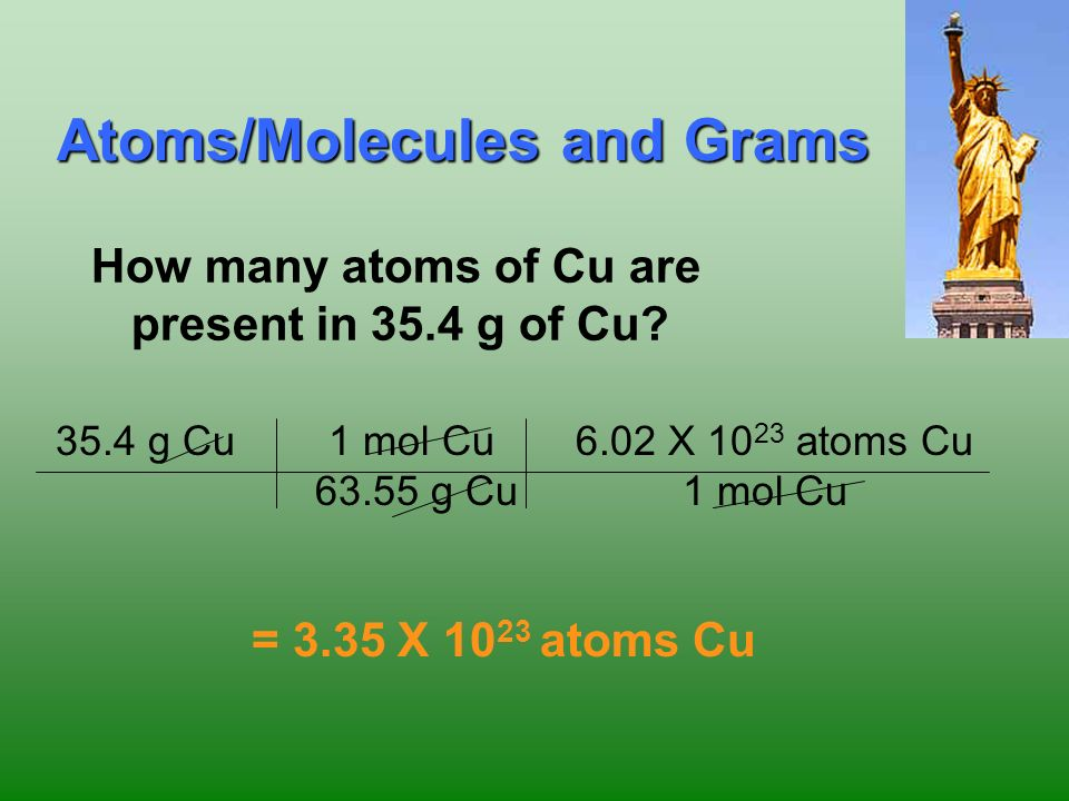 19 molar mass Avogadro's number Grams Moles particles Everything must go through Moles!!.