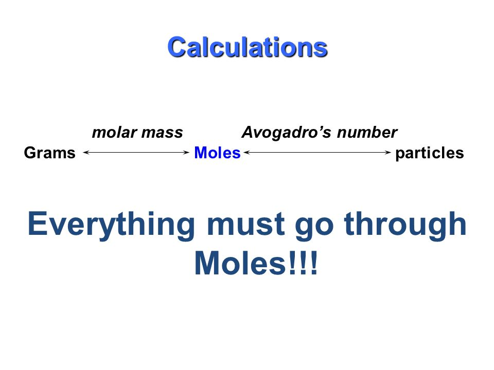 Atoms/Molecules and Grams Since 6.02 X particles = 1 mole AND 1 mole = molar mass (grams) You can convert atoms/molecules to moles and then moles to grams.
