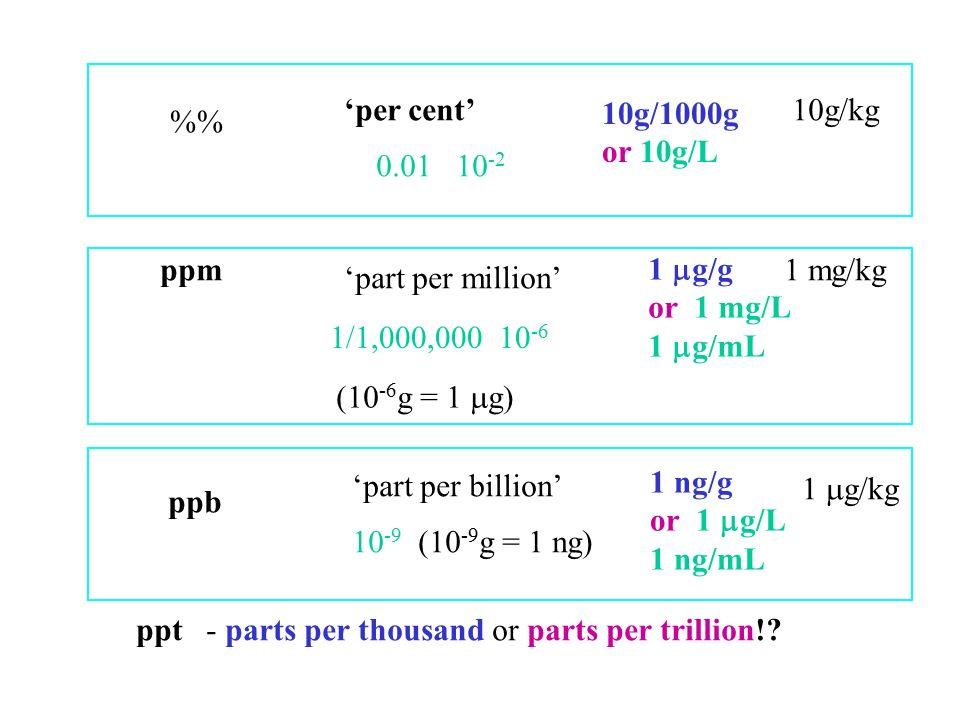 Lecture 2 Measurements Concentration Solution Preparation. - ppt download
