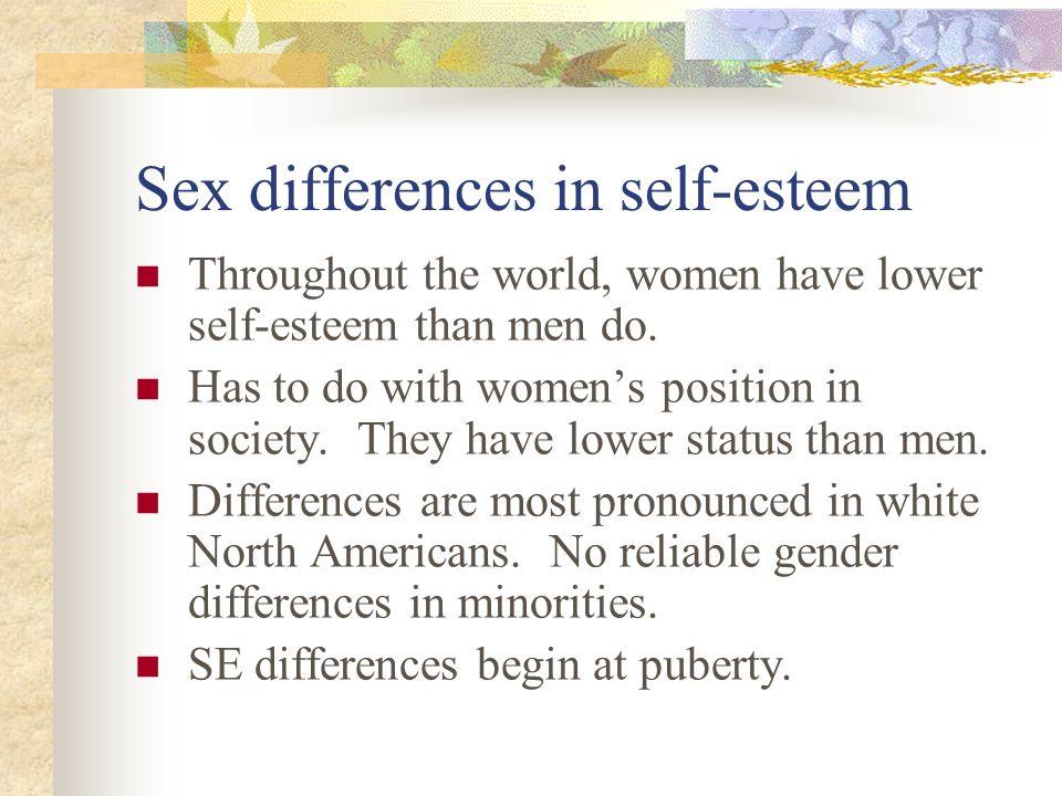 Self-esteem: Definition The individual's overall attitude toward the