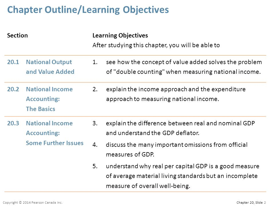 explain the expenditure method of measuring national income