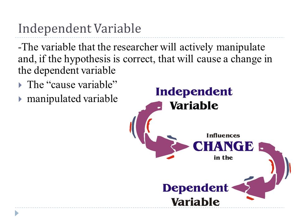 Independent Variable -The variable that the researcher will actively manipulate and, if the hypothesis is correct, that will cause a change in the dependent variable  The cause variable  manipulated variable