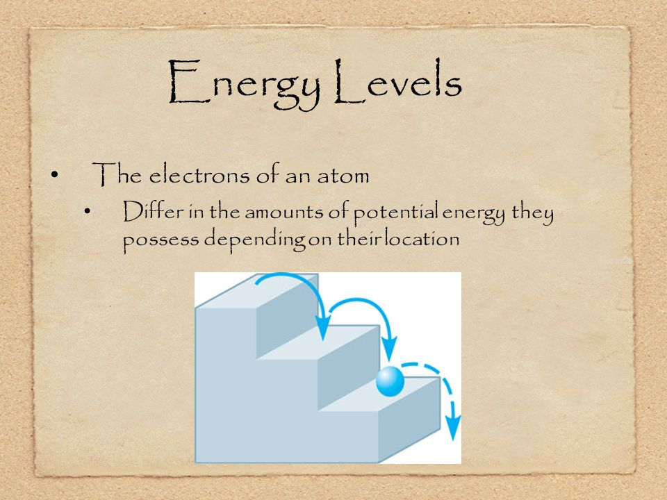 Energy Levels The electrons of an atom Differ in the amounts of potential energy they possess depending on their location