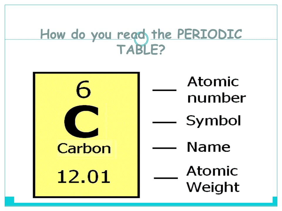 How do you read the periodic table what is the atomic number o the 2 how do you read the periodic table urtaz Image collections