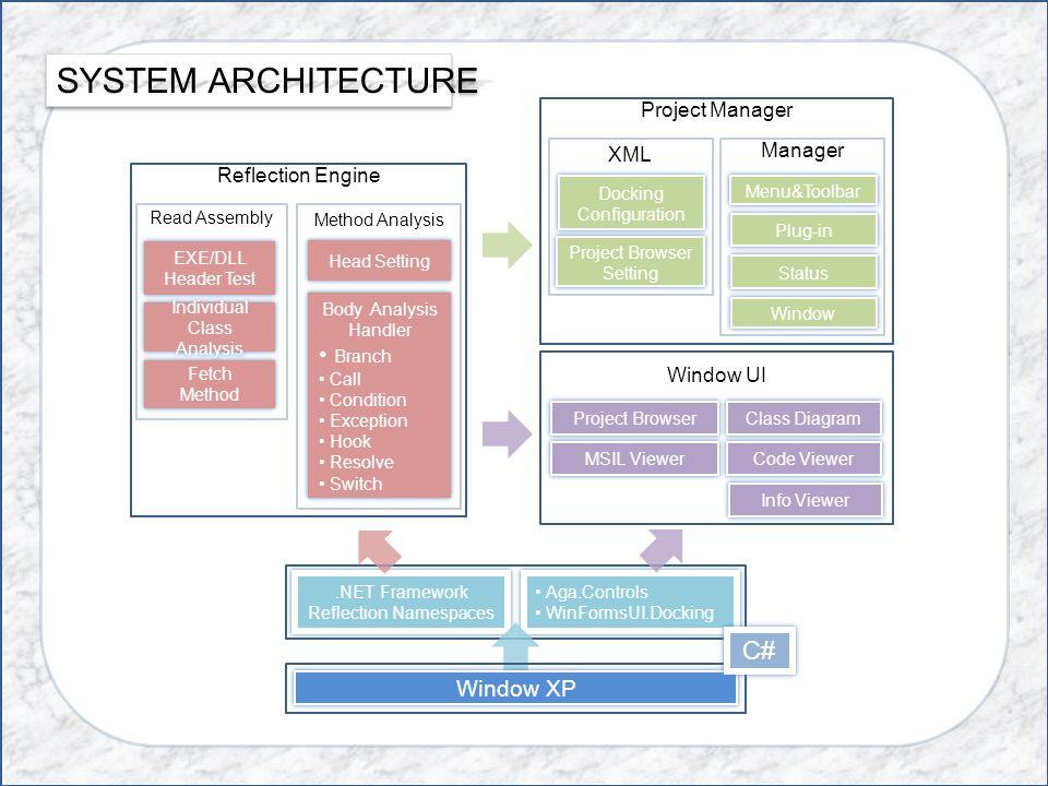 SSMSSM 부산외국어대학교 컴퓨터공학부 유수희 개발환경 : Microsoft