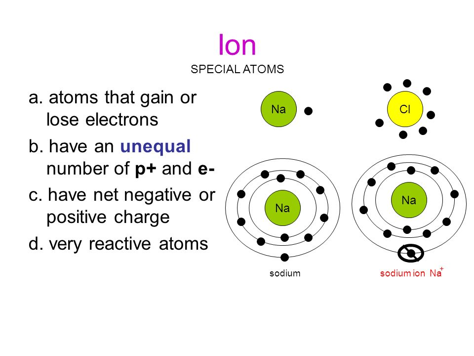 Ion a. atoms that gain or lose electrons b. have an unequal number of p+ and e- c.