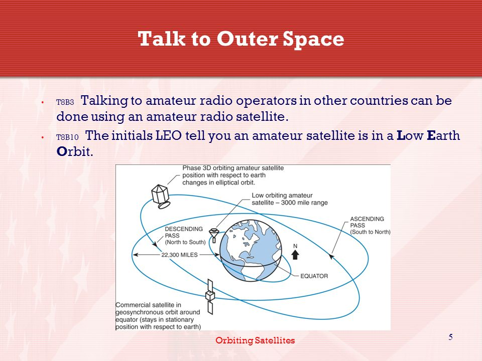 5 Talk to Outer Space T8B3 Talking to amateur radio operators in other countries can be done using an amateur radio satellite.