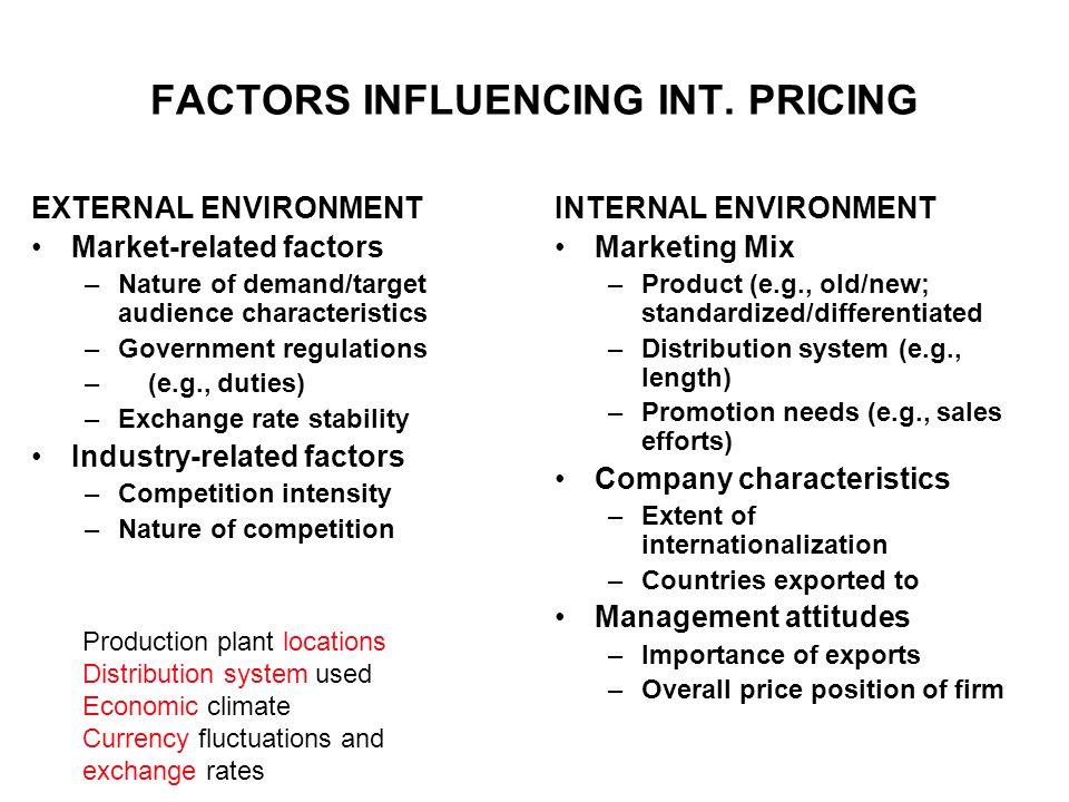factors influencing international marketing