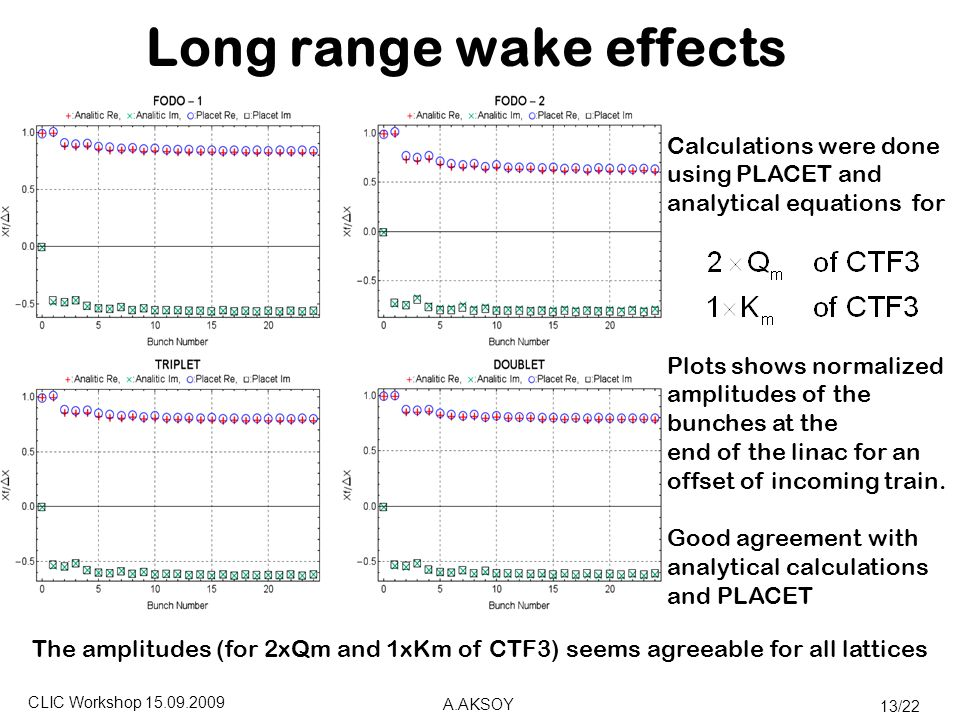 CLIC Workshop A.AKSOY 13/22 Long range wake effects Calculations were done using PLACET and analytical equations for Plots shows normalized amplitudes of the bunches at the end of the linac for an offset of incoming train.