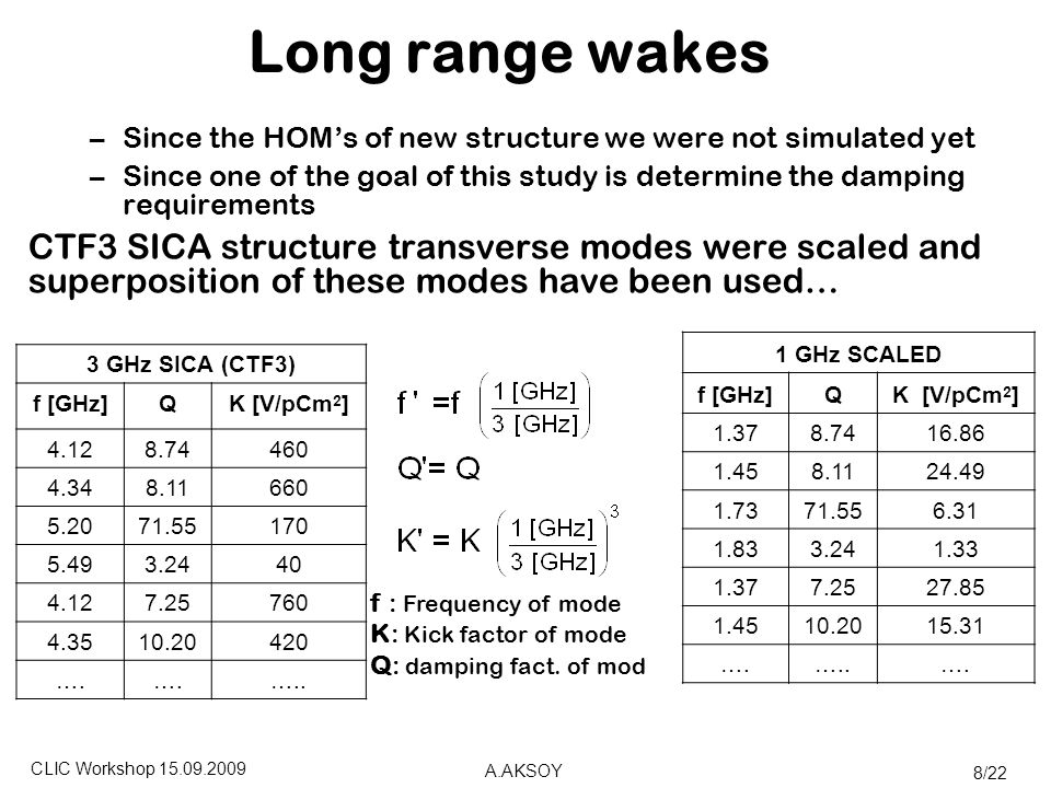 CLIC Workshop A.AKSOY 8/22 Long range wakes –Since the HOM's of new structure we were not simulated yet –Since one of the goal of this study is determine the damping requirements CTF3 SICA structure transverse modes were scaled and superposition of these modes have been used… 3 GHz SICA (CTF3) f [GHz]QK [V/pCm 2 ] ….